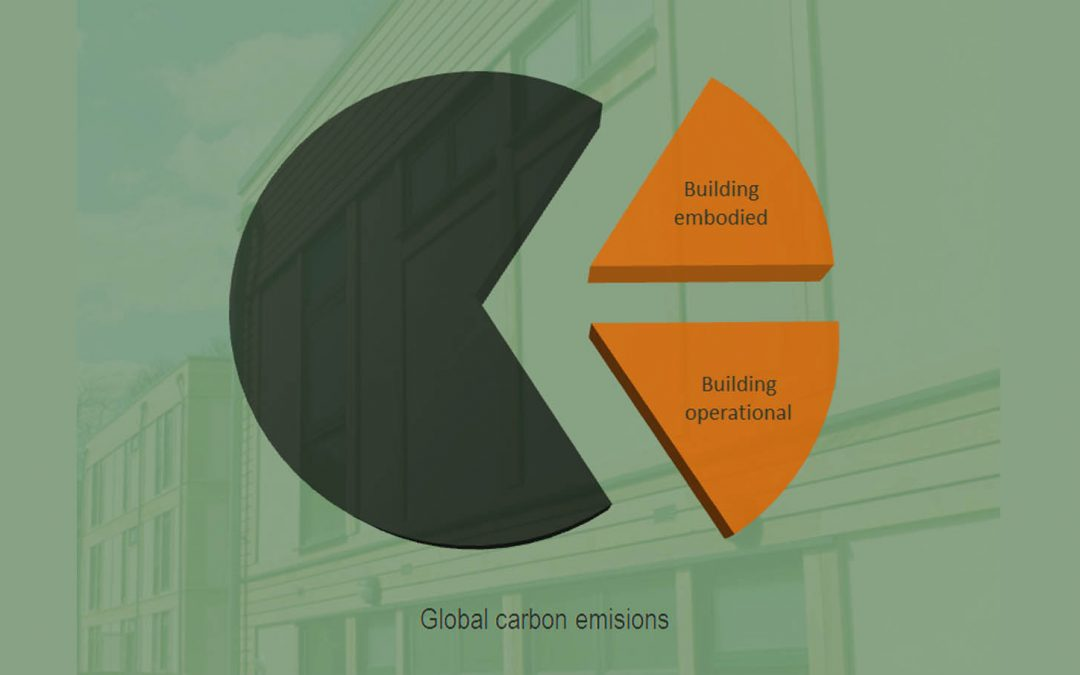 Championing low carbon solutions